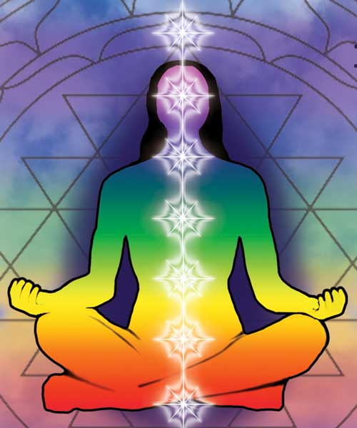 Discover your Chakras