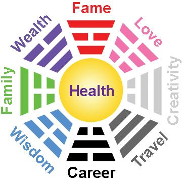 San Diego Psychic & Healing Arts Fair